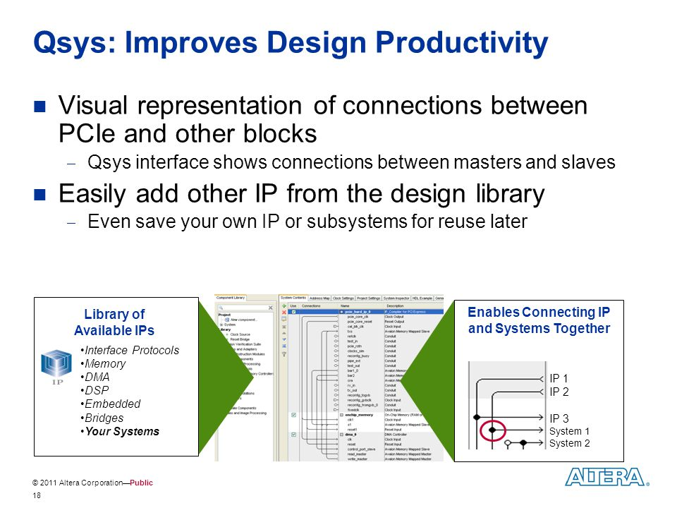 Qsys: Improves Design Productivity
