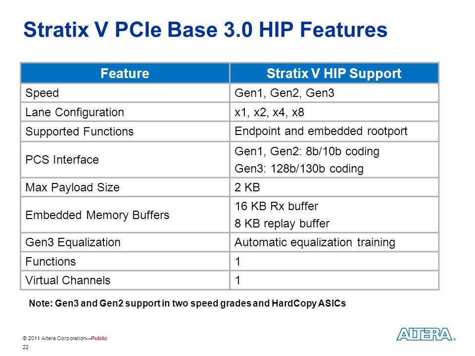 Stratix V PCIe Base 3.0 HIP Features