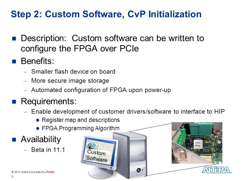 Step 2: Custom Software, CvP Initialization
