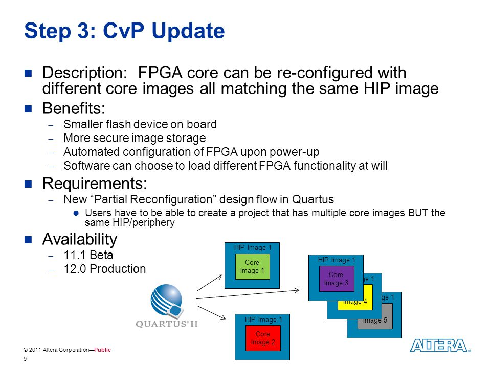 Step 3: CvP Update Description: FPGA core can be re-configured with different core images all matching the same HIP image.