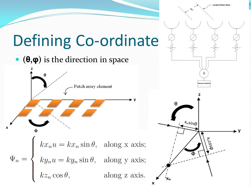 Defining Co-ordinate (θ,φ) is the direction in space