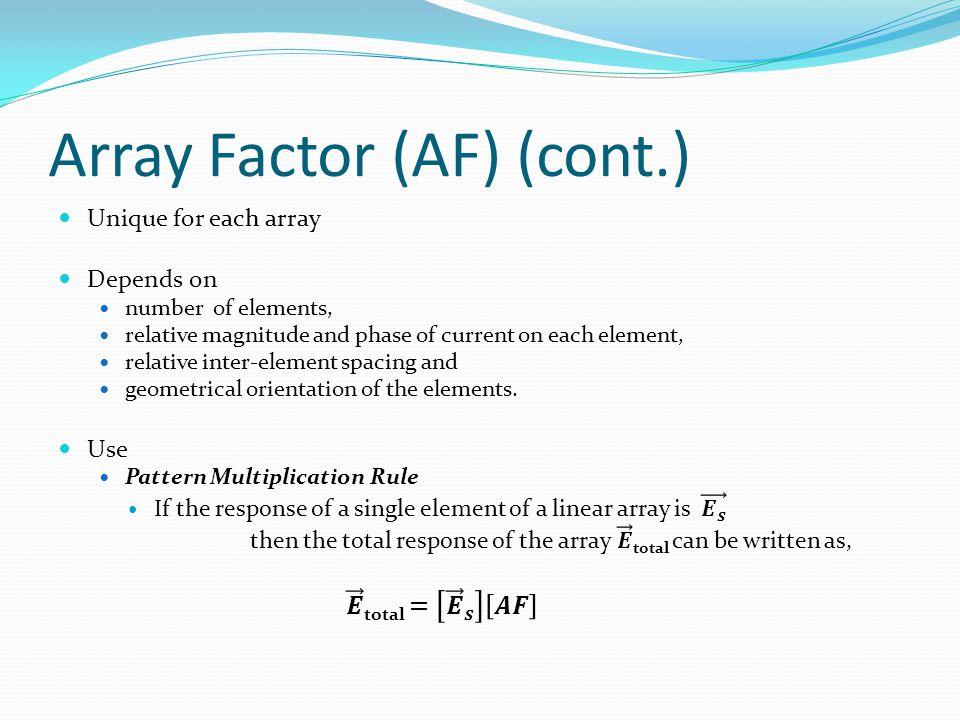 Array Factor (AF) (cont.)