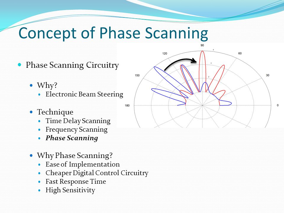 Concept of Phase Scanning