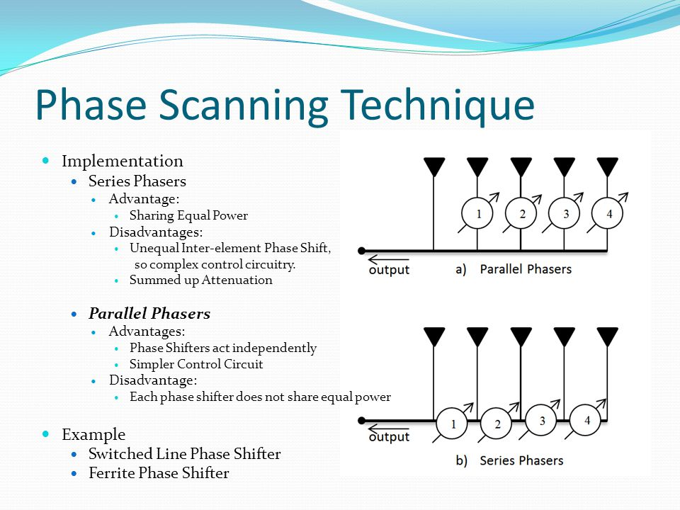 Phase Scanning Technique