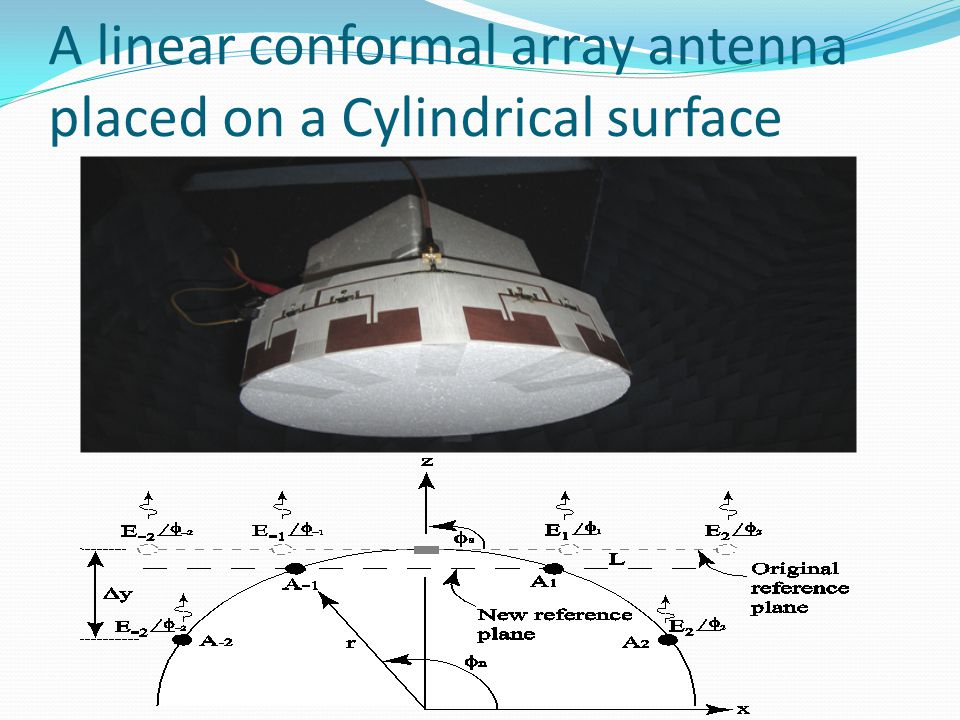 A linear conformal array antenna placed on a Cylindrical surface
