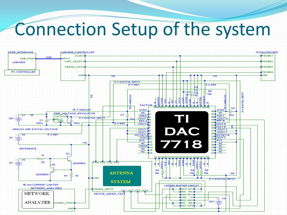Connection Setup of the system
