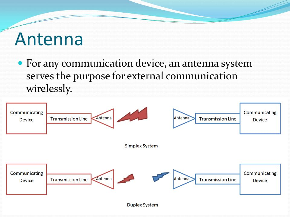 Antenna For any communication device, an antenna system serves the purpose for external communication wirelessly.