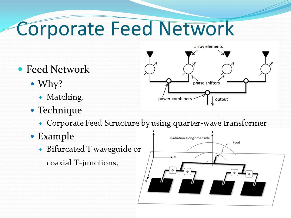 Corporate Feed Network