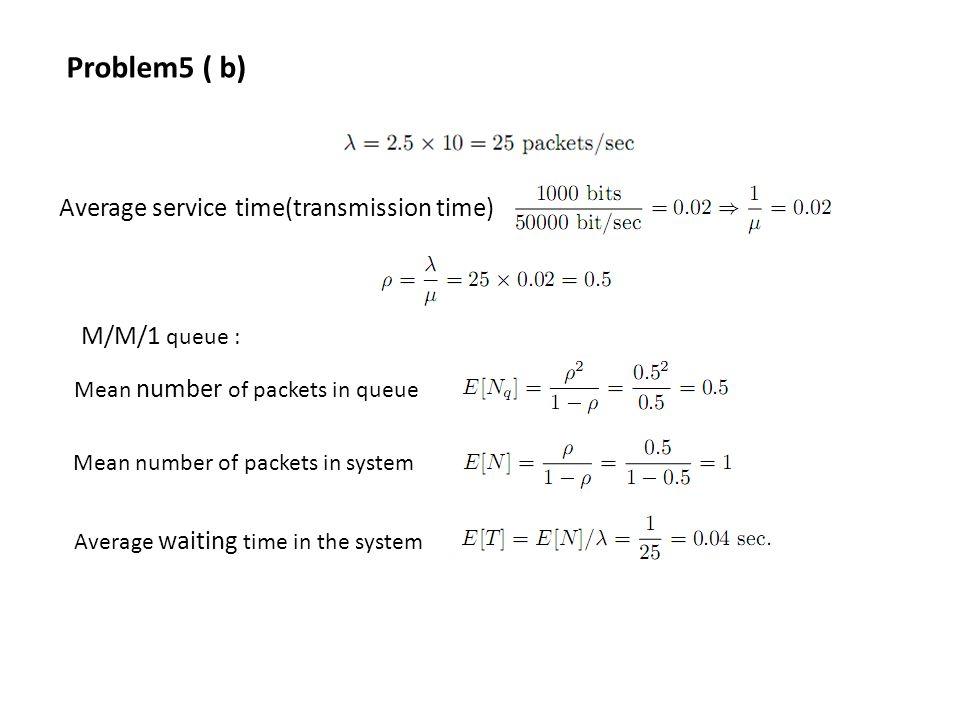 Problem5 ( b) Average service time(transmission time) M/M/1 queue :
