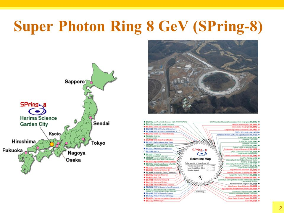 Super Photon Ring 8 GeV (SPring-8)
