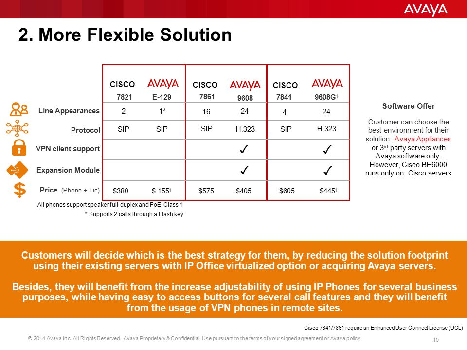 2. More Flexible Solution