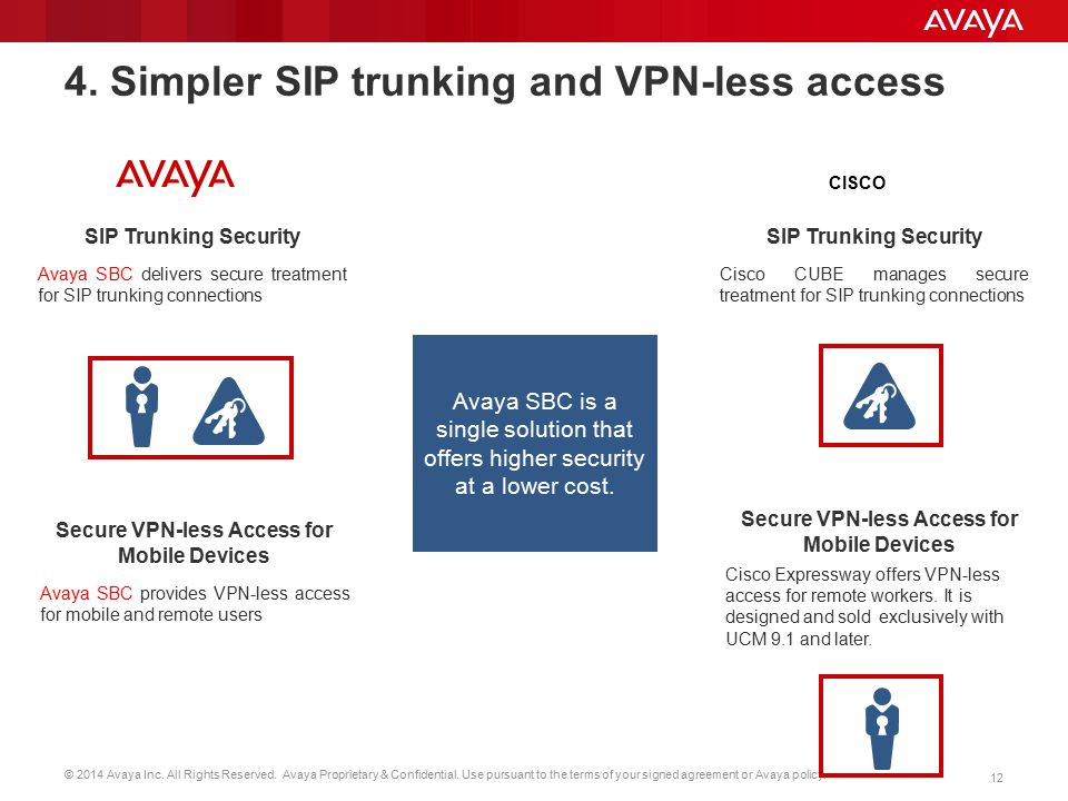 4. Simpler SIP trunking and VPN-less access