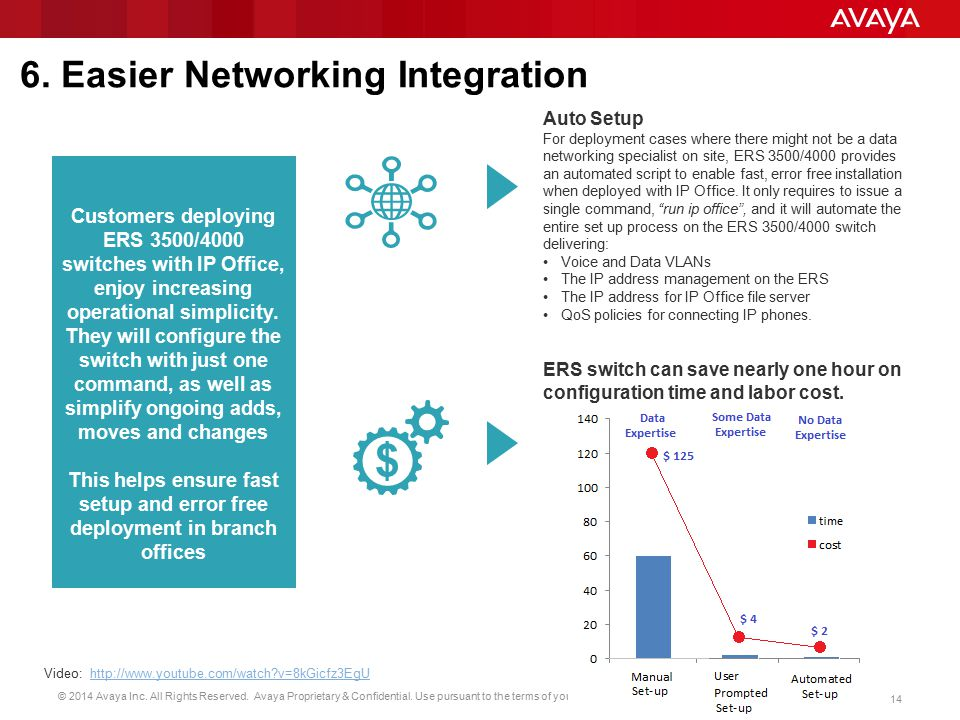 6. Easier Networking Integration