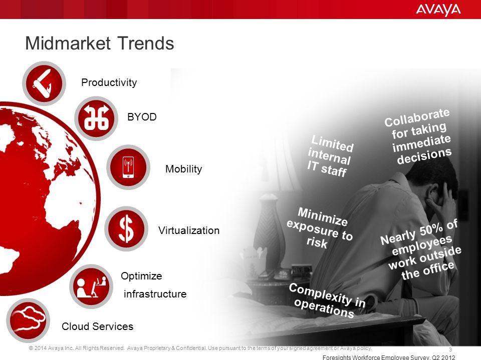 Midmarket Trends Productivity BYOD Mobility Virtualization Optimize