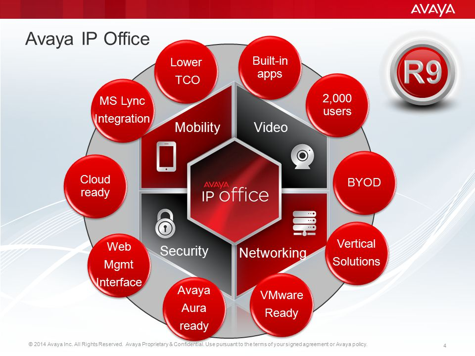 R9 Avaya IP Office Mobility Video Security Networking Built-in apps