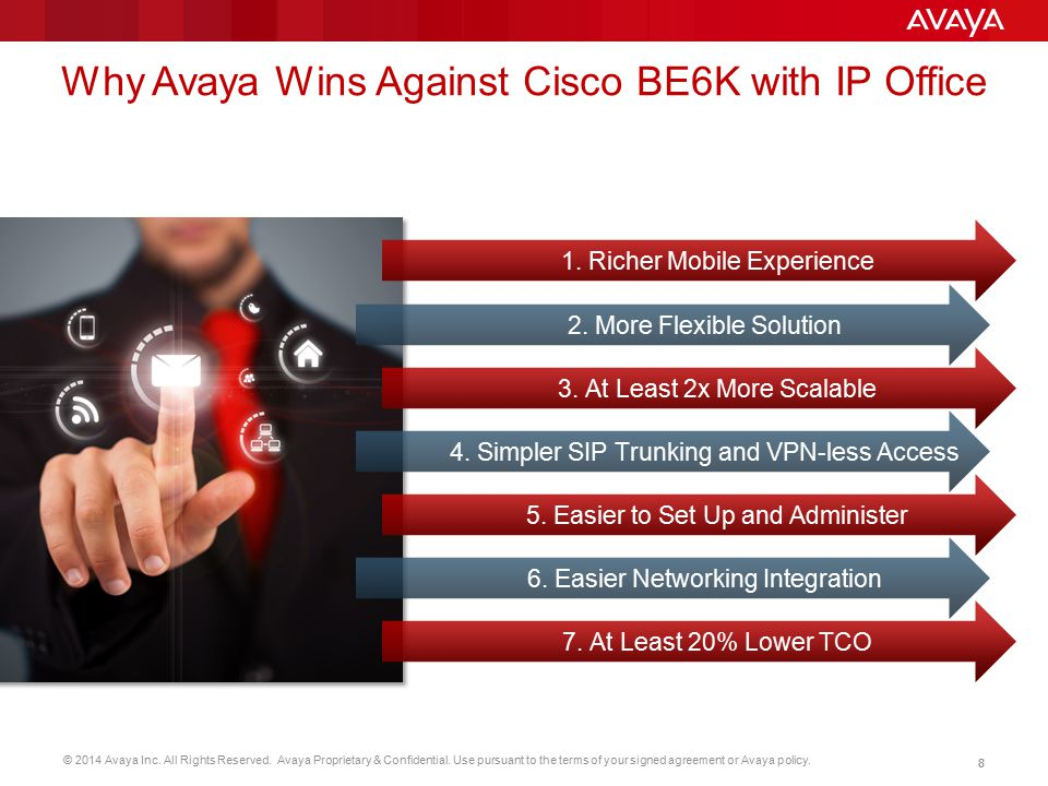 Why Avaya Wins Against Cisco BE6K with IP Office