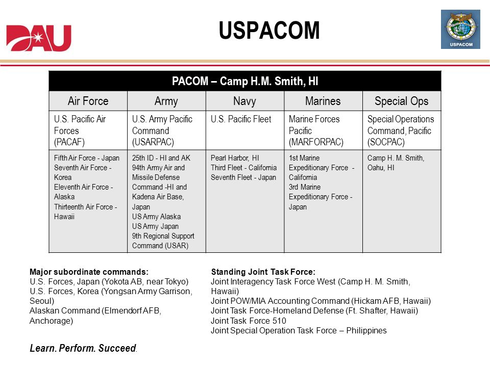 USPACOM PACOM – Camp H.M. Smith, HI Air Force Army Navy Marines