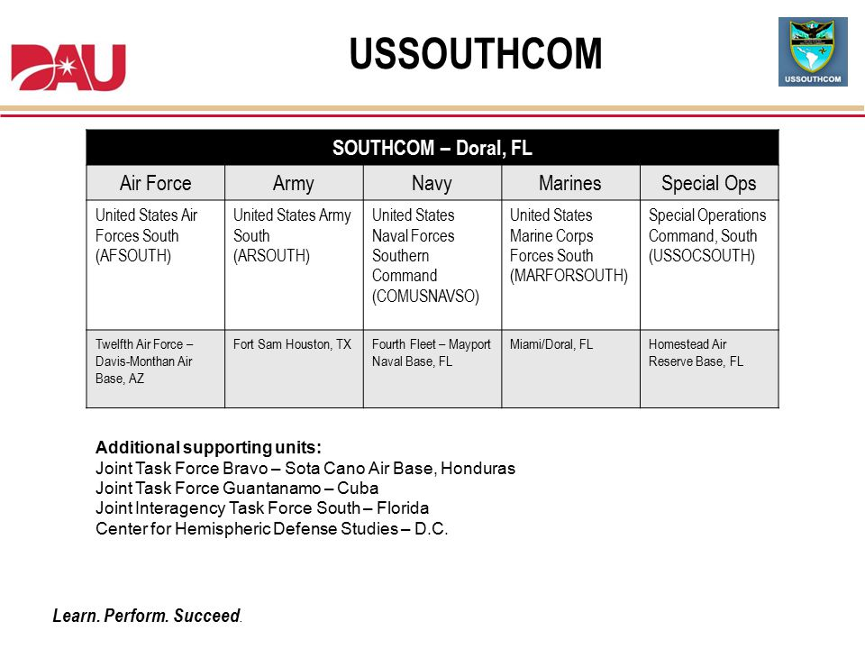 USSOUTHCOM SOUTHCOM – Doral, FL Air Force Army Navy Marines