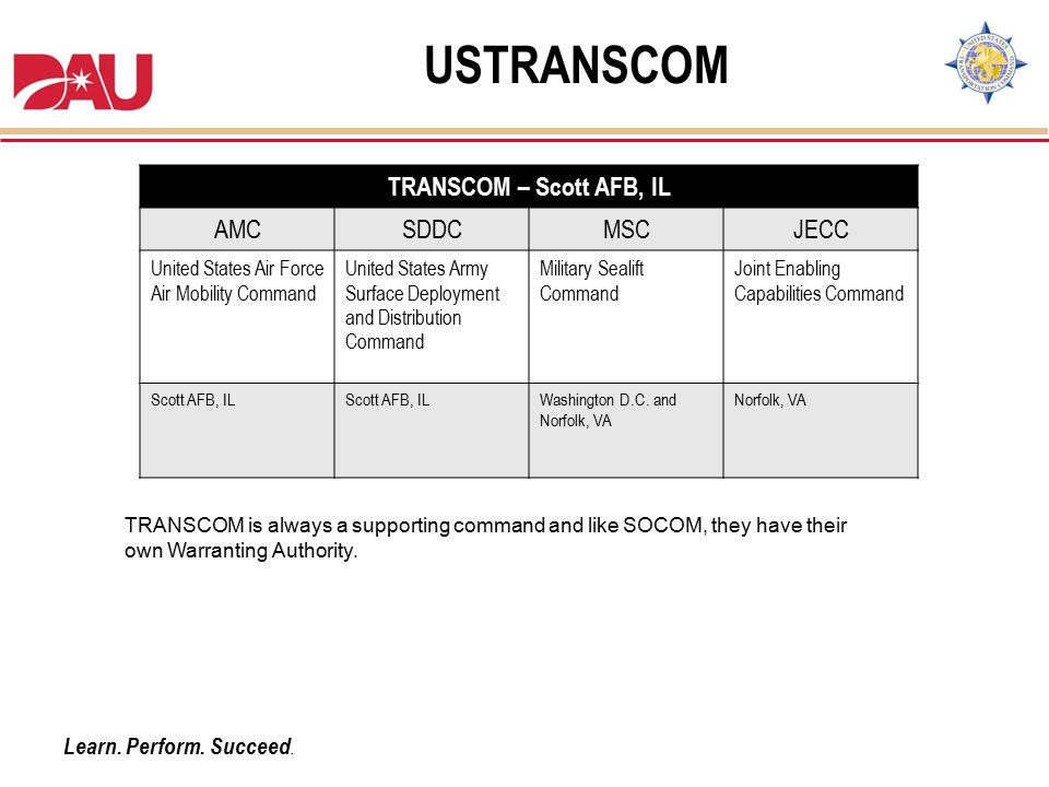 USTRANSCOM TRANSCOM – Scott AFB, IL AMC SDDC MSC JECC