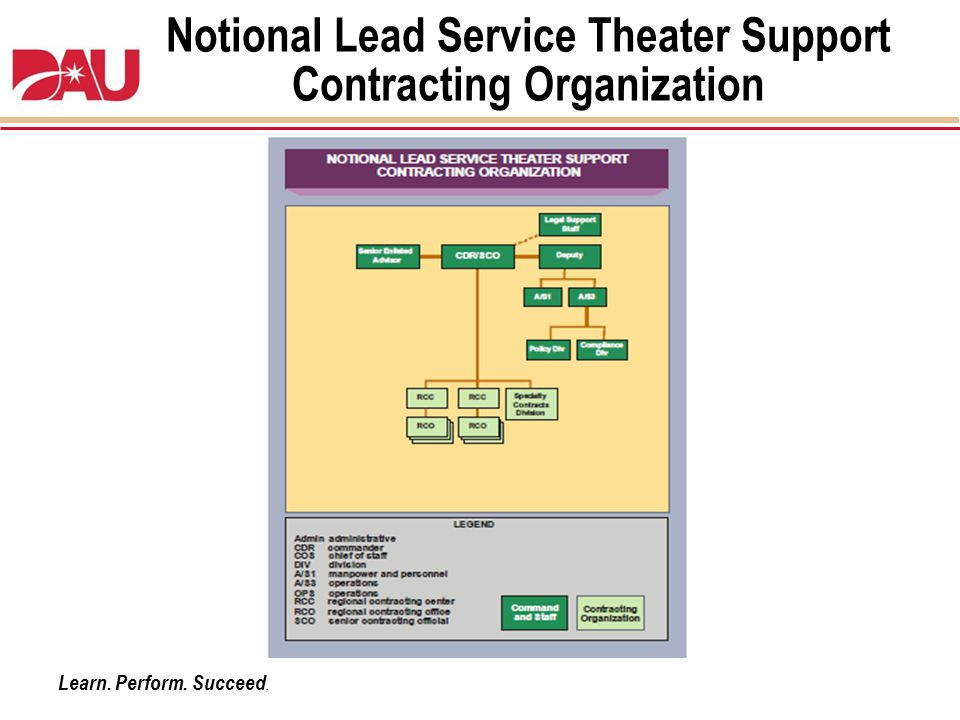 Notional Lead Service Theater Support Contracting Organization