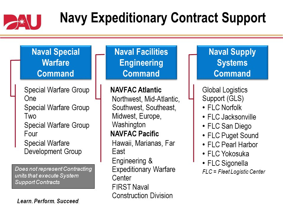 Navy Expeditionary Contract Support