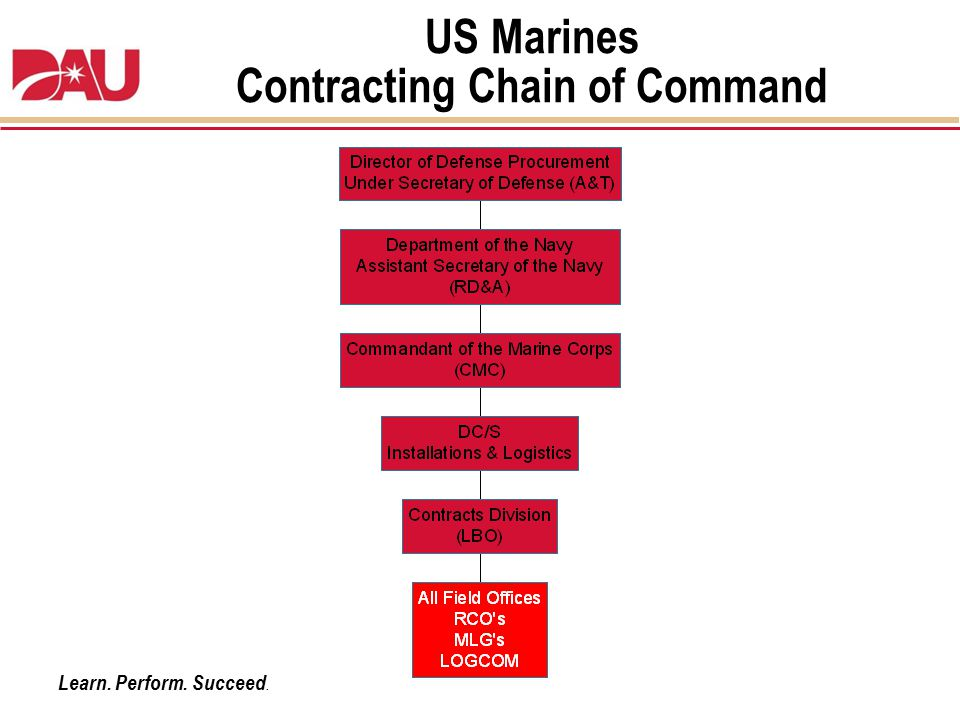 US Marines Contracting Chain of Command
