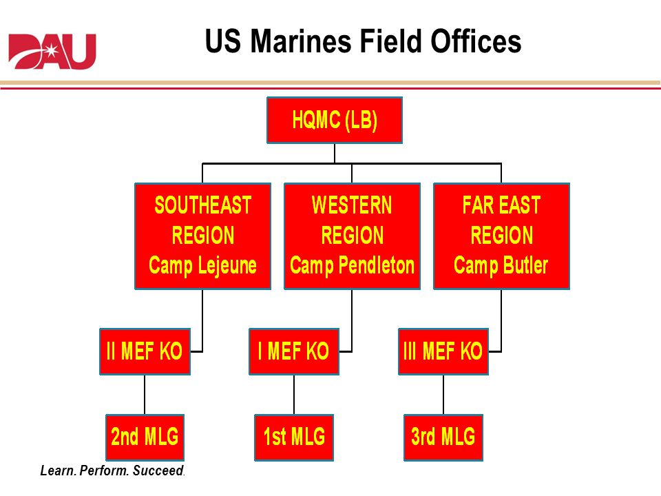 US Marines Field Offices