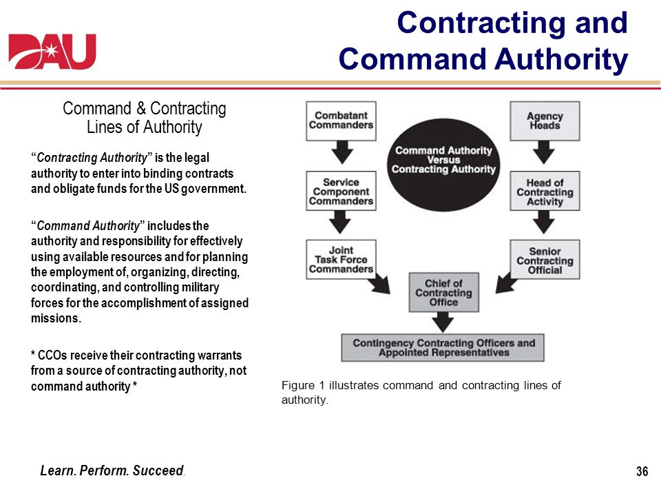 Command & Contracting Lines of Authority