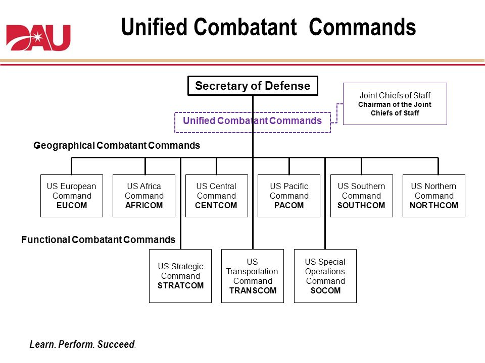 Unified Combatant Commands