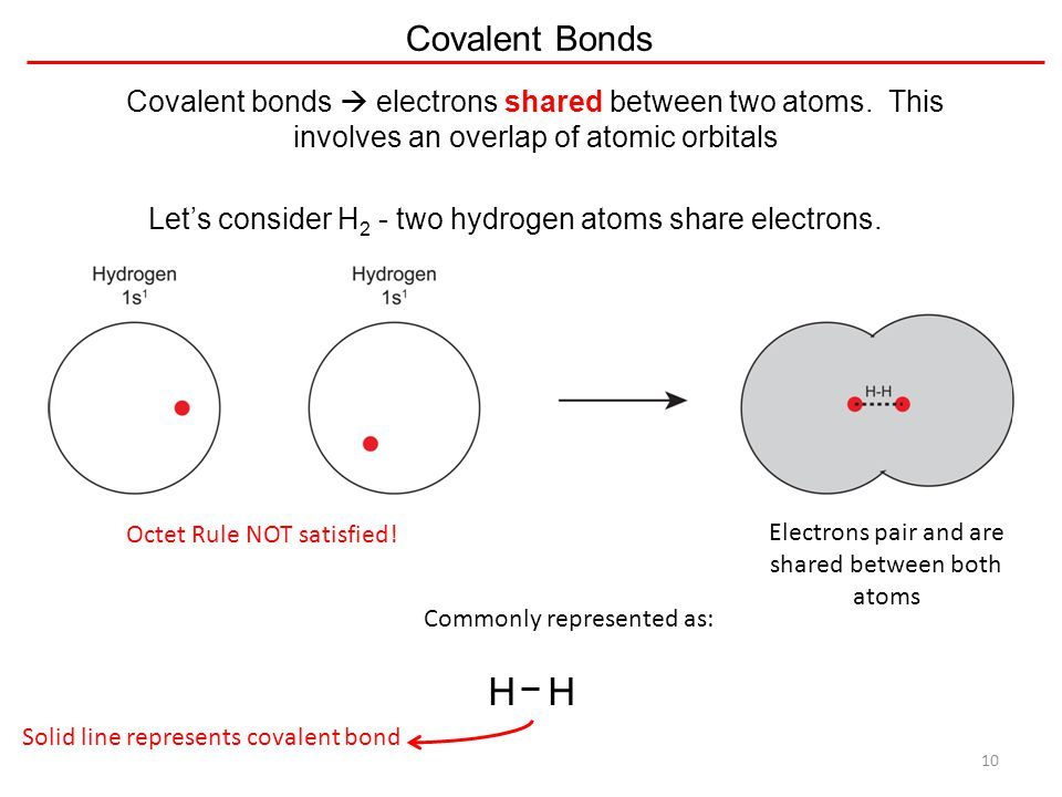 Electrons pair and are shared between both atoms