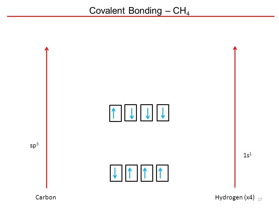 Covalent Bonding – CH4 sp3 1s1 Carbon Hydrogen (x4)