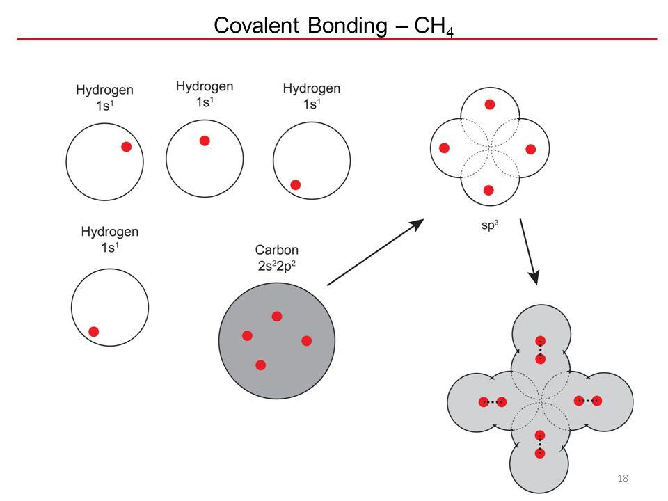 Covalent Bonding – CH4