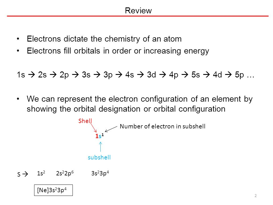 Electrons dictate the chemistry of an atom