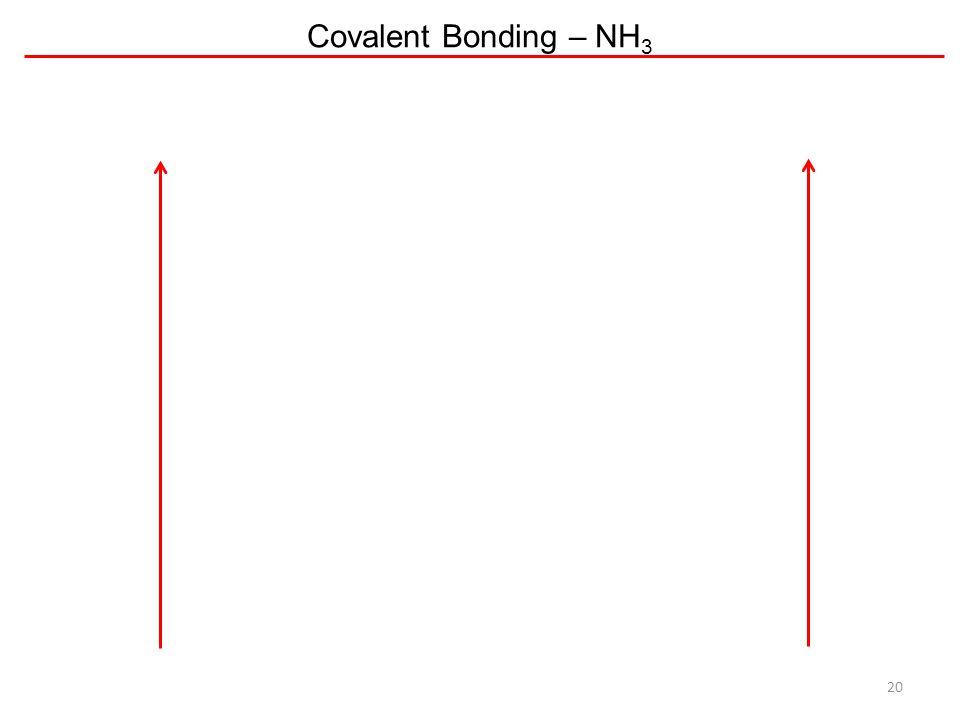 Covalent Bonding – NH3