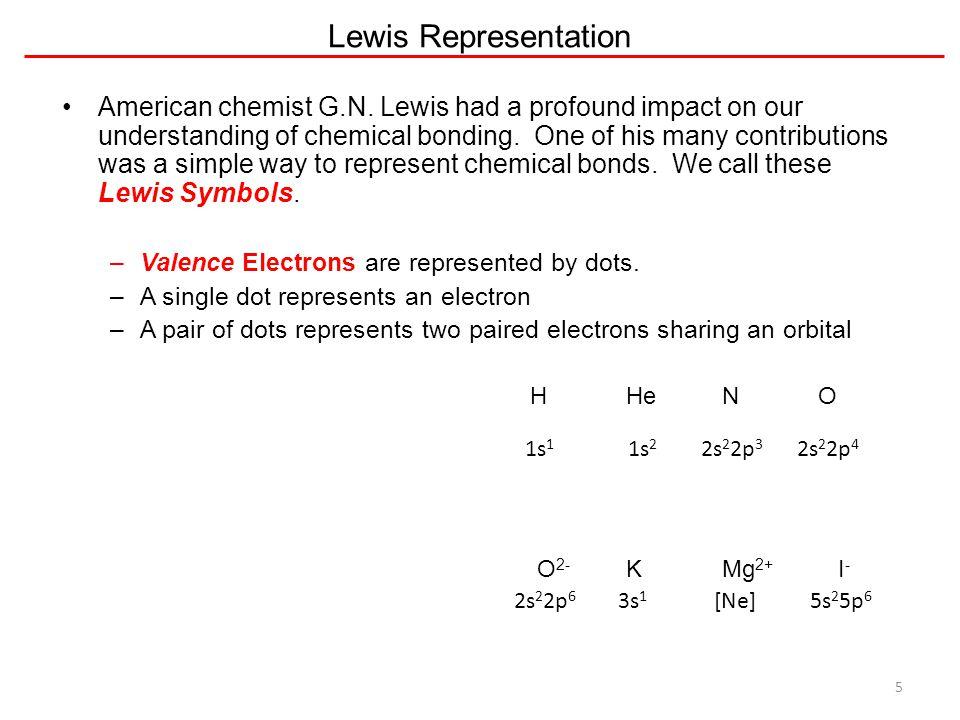Lewis Representation