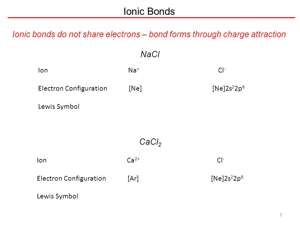 Ionic Bonds Ionic bonds do not share electrons – bond forms through charge attraction. NaCl. Ion Na+ Cl-