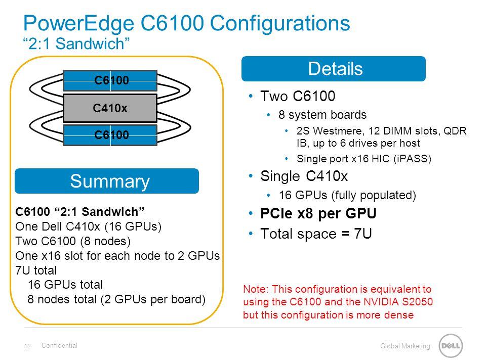 PowerEdge C6100 Configurations 2:1 Sandwich