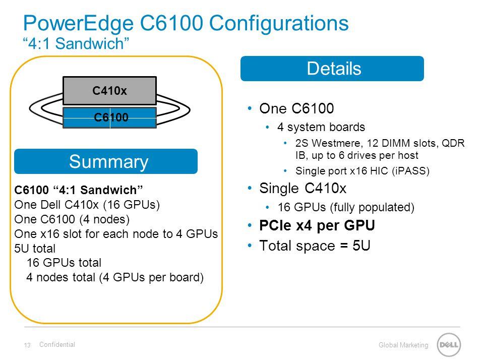 PowerEdge C6100 Configurations 4:1 Sandwich
