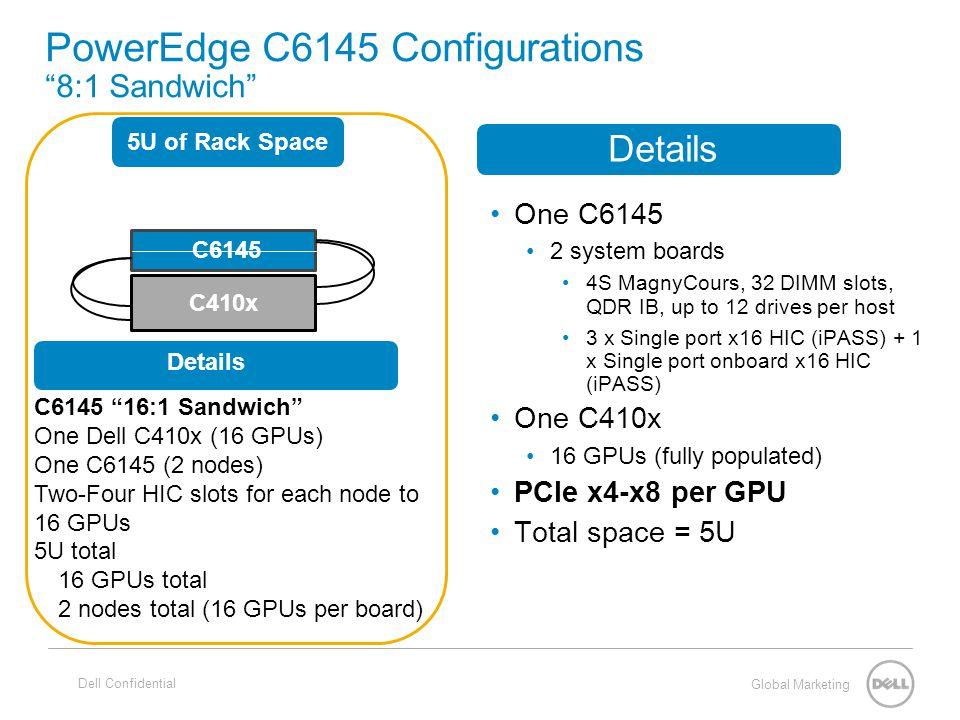 PowerEdge C6145 Configurations 8:1 Sandwich