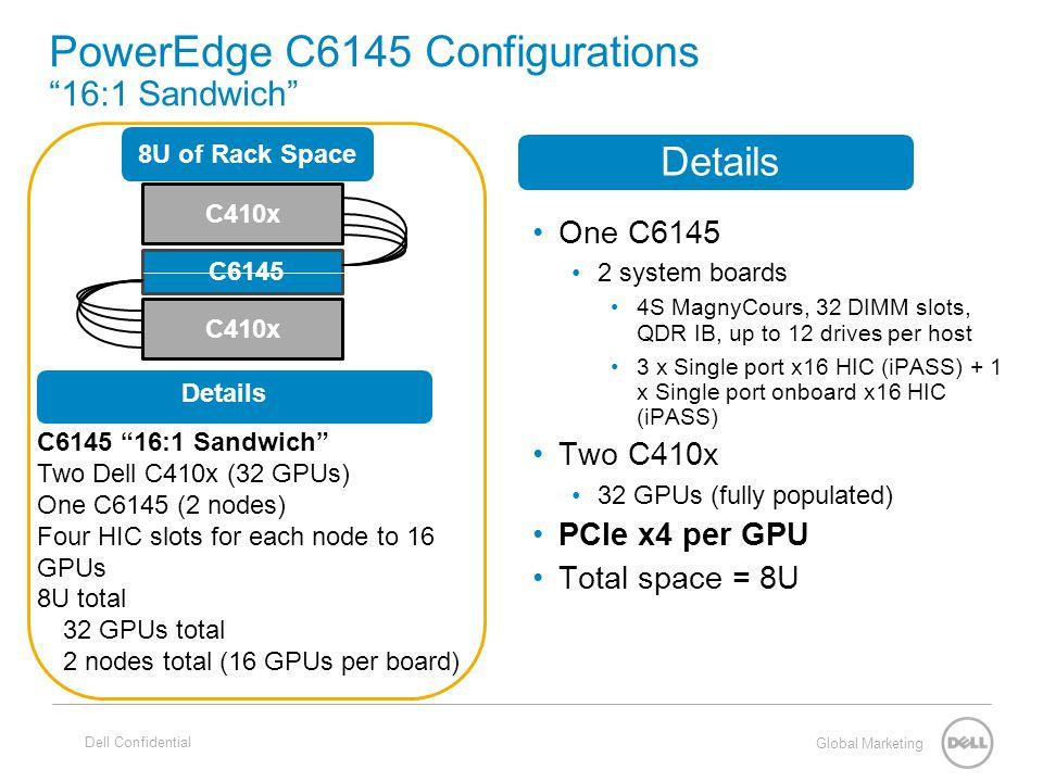 PowerEdge C6145 Configurations 16:1 Sandwich