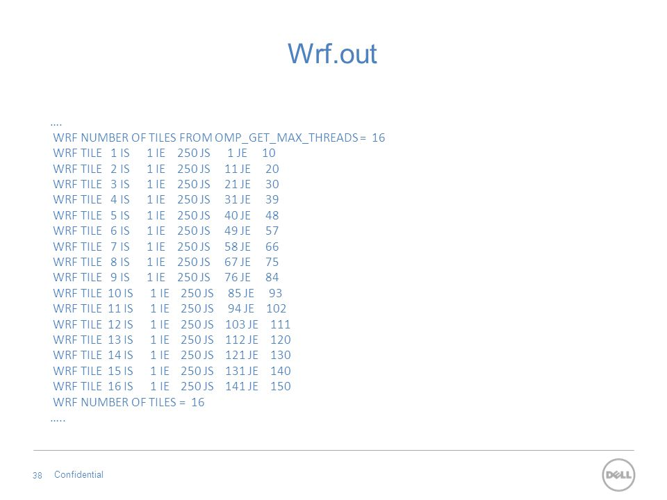 Wrf.out …. WRF NUMBER OF TILES FROM OMP_GET_MAX_THREADS = 16