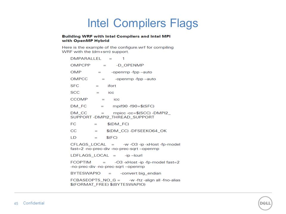 Intel Compilers Flags Confidential