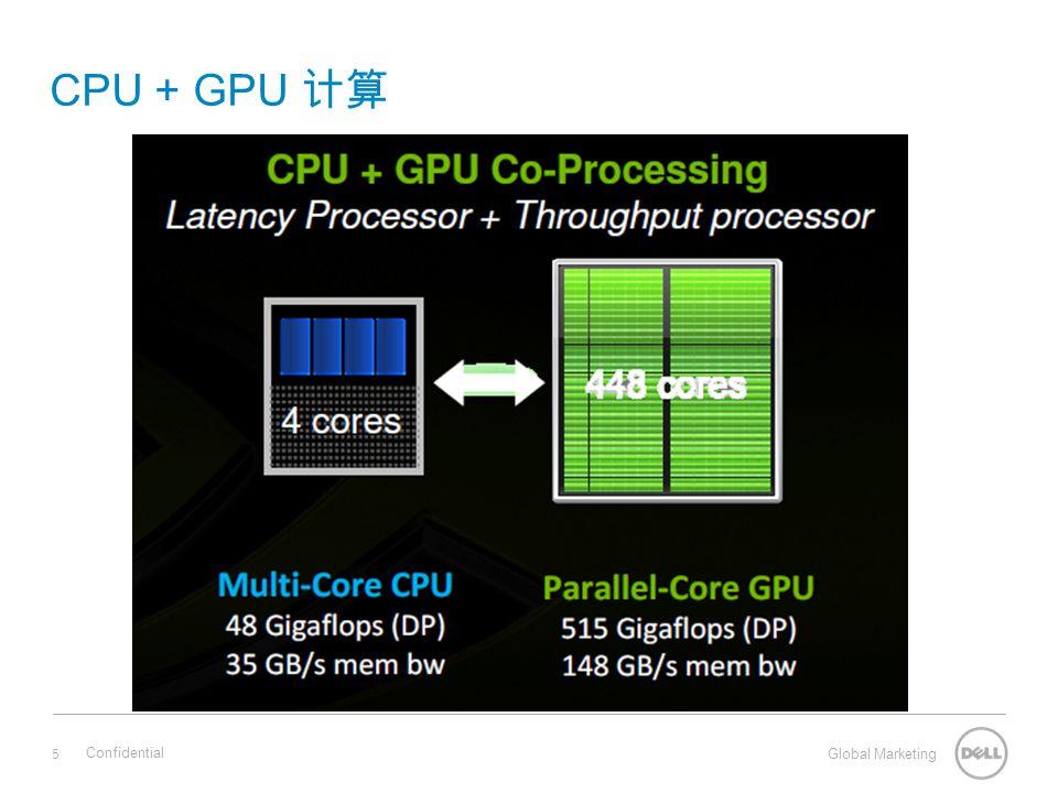 CPU + GPU 计算 Confidential