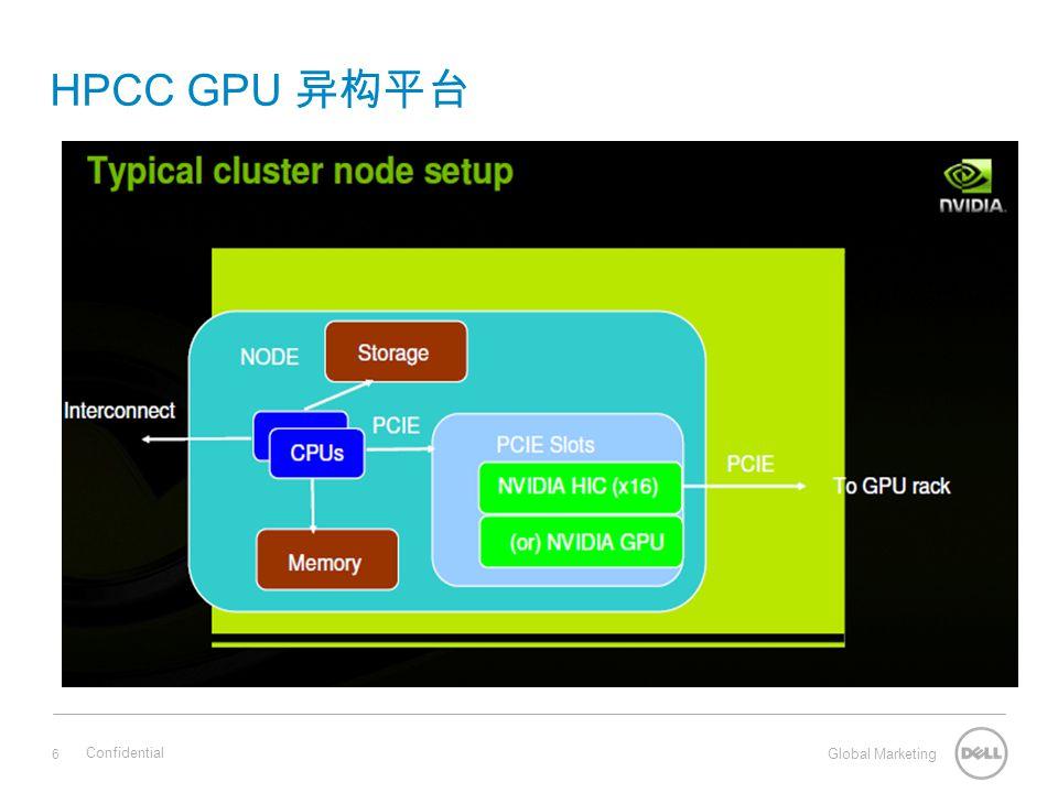 HPCC GPU 异构平台 Confidential