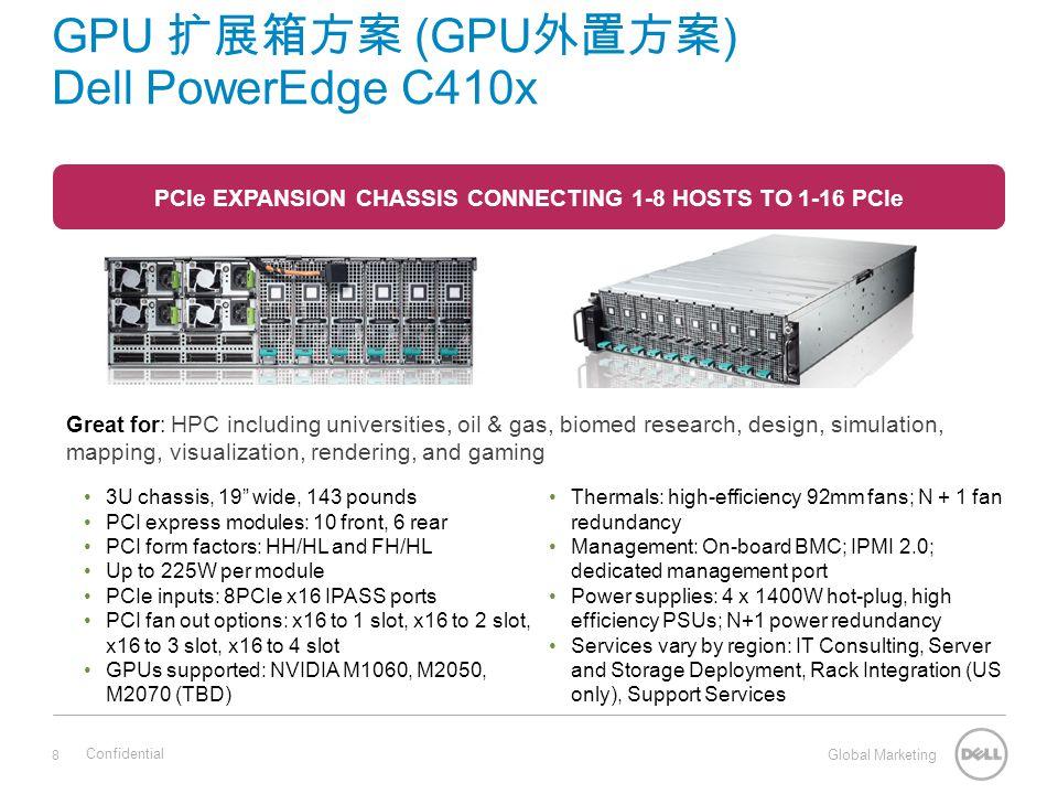 GPU 扩展箱方案 (GPU外置方案) Dell PowerEdge C410x