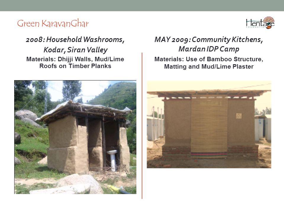 Green KaravanGhar 2008: Household Washrooms,