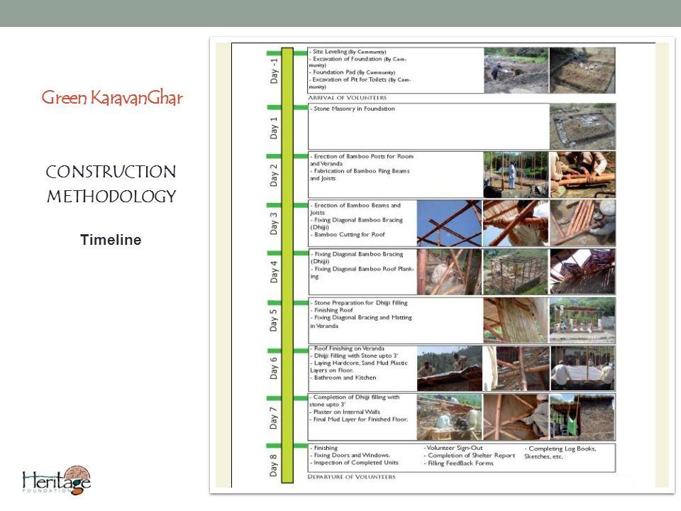 Green KaravanGhar CONSTRUCTION METHODOLOGY Timeline
