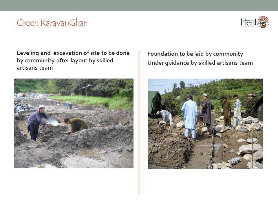 Green KaravanGhar Foundation to be laid by community