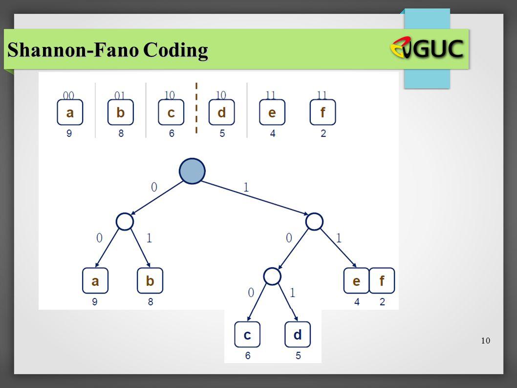 Shannon-Fano Coding 10 10