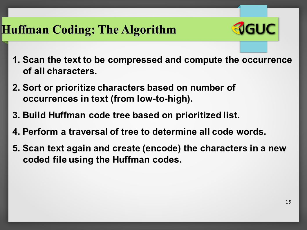 Huffman Coding: The Algorithm